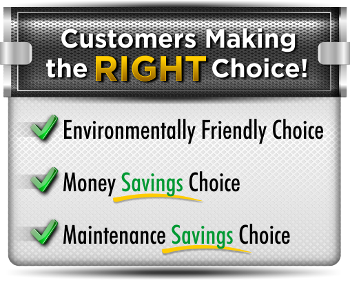 Save money on Cleaning and make the right choice that is Environmentally sound